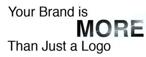 Brand Importance